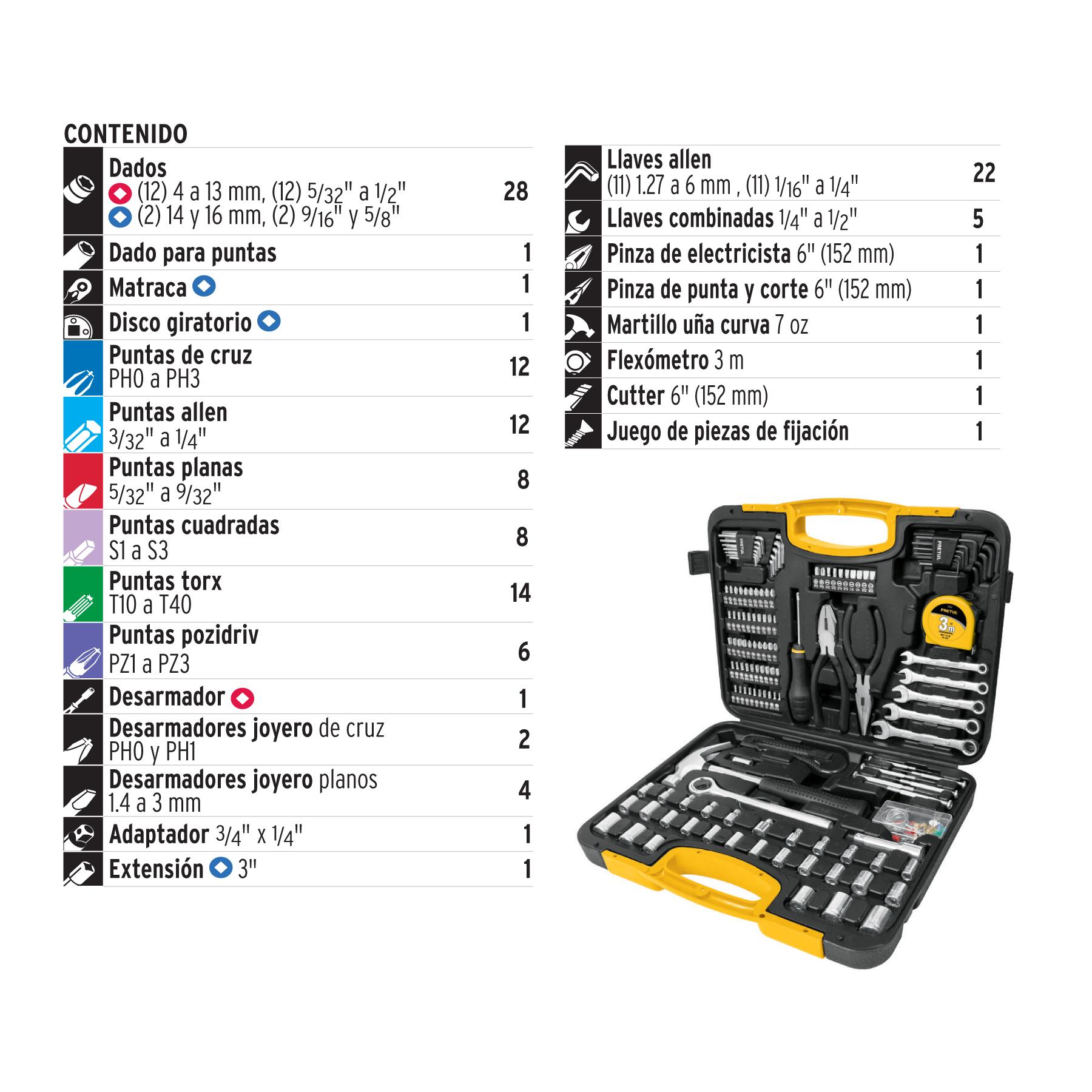 Pretul - Set de herramientas para mecánica,133piezas, Pretul